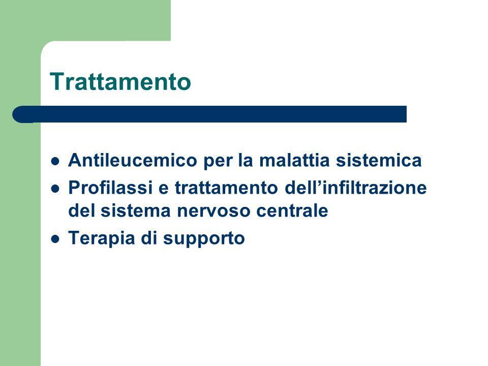 Trattamento Antileucemico per la malattia sistemica