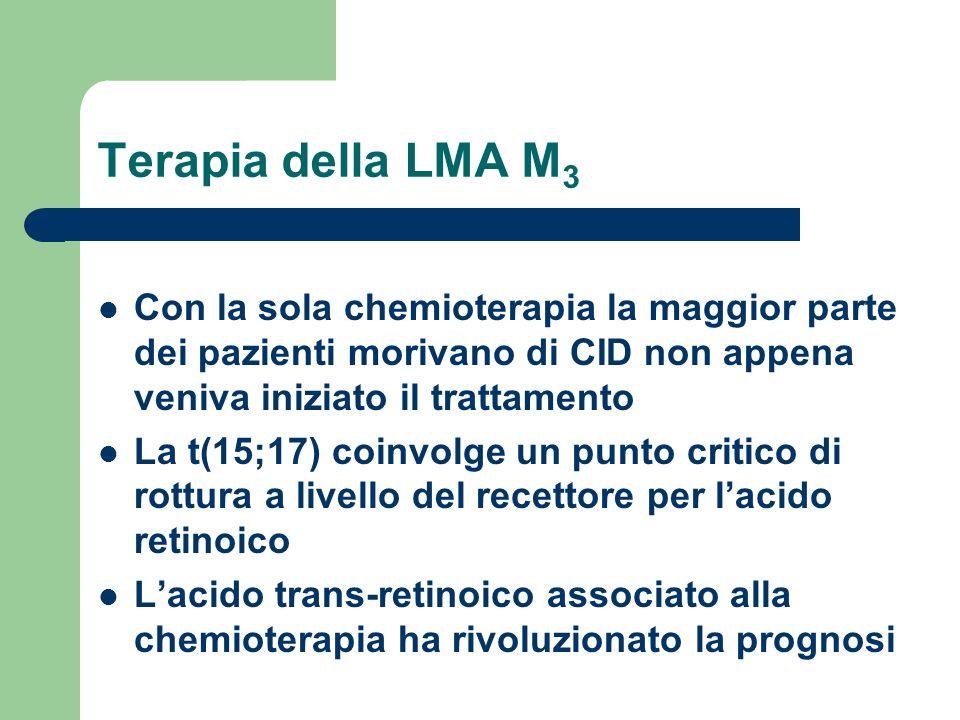 Terapia della LMA M3 Con la sola chemioterapia la maggior parte dei pazienti morivano di CID non appena veniva iniziato il trattamento.