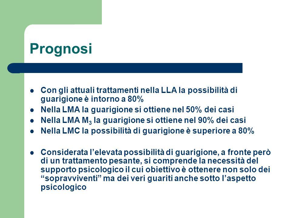 Prognosi Con gli attuali trattamenti nella LLA la possibilità di guarigione è intorno a 80% Nella LMA la guarigione si ottiene nel 50% dei casi.