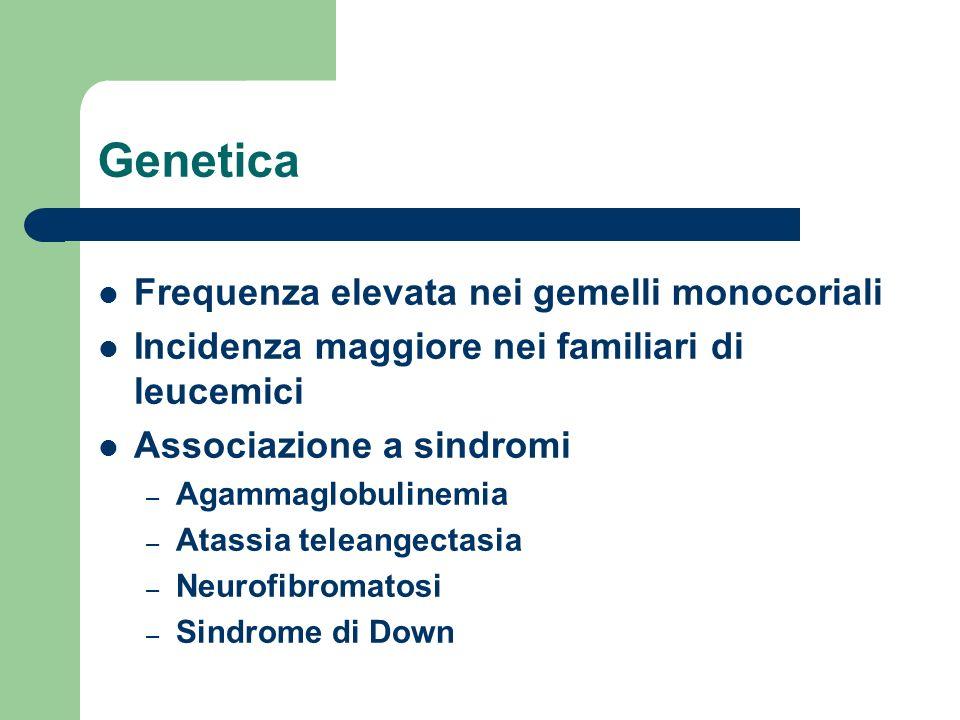 Genetica Frequenza elevata nei gemelli monocoriali