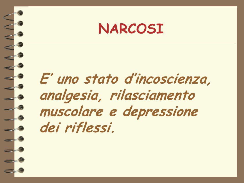 NARCOSI E' uno stato d'incoscienza, analgesia, rilasciamento muscolare e depressione dei riflessi.