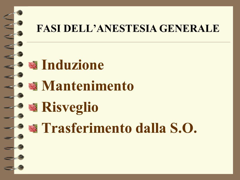 FASI DELL'ANESTESIA GENERALE