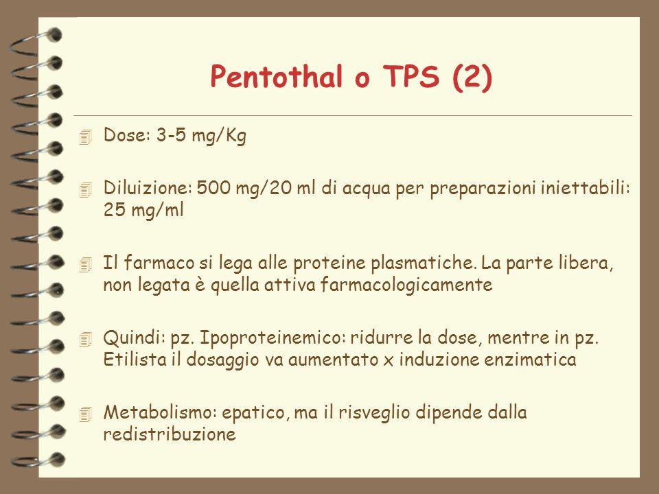 Pentothal o TPS (2) Dose: 3-5 mg/Kg