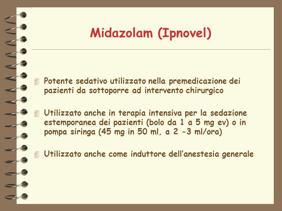 Midazolam (Ipnovel) Potente sedativo utilizzato nella premedicazione dei pazienti da sottoporre ad intervento chirurgico.