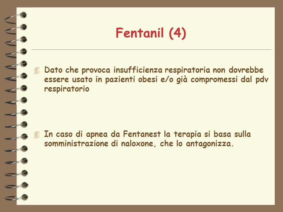 Fentanil (4) Dato che provoca insufficienza respiratoria non dovrebbe essere usato in pazienti obesi e/o già compromessi dal pdv respiratorio.