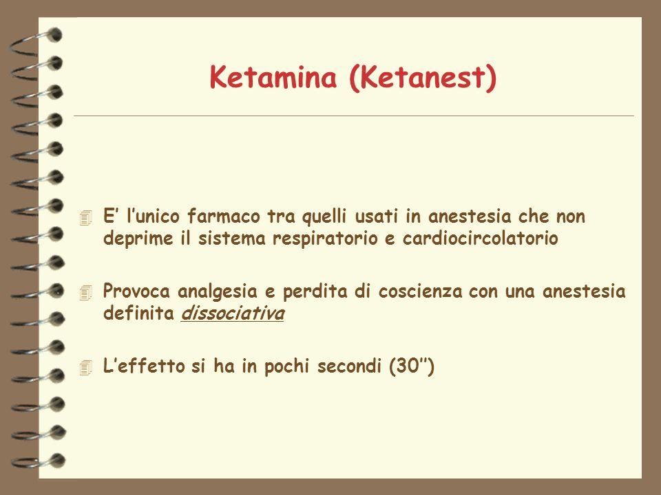 Ketamina (Ketanest) E' l'unico farmaco tra quelli usati in anestesia che non deprime il sistema respiratorio e cardiocircolatorio.