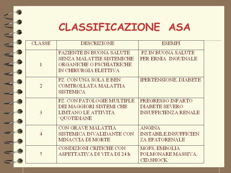 CLASSIFICAZIONE ASA