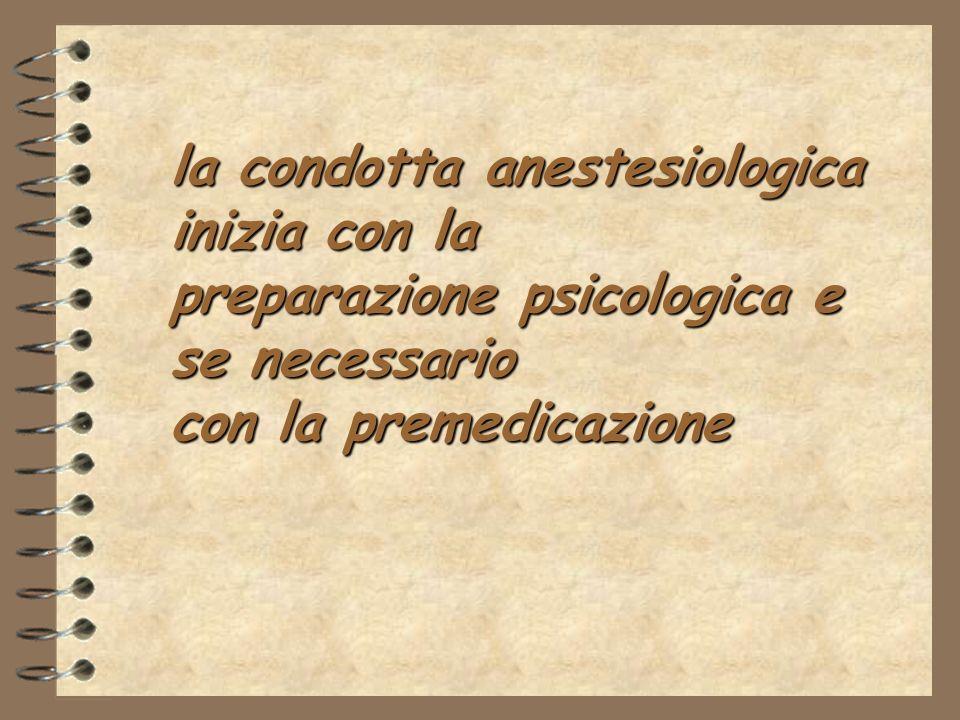 la condotta anestesiologica inizia con la