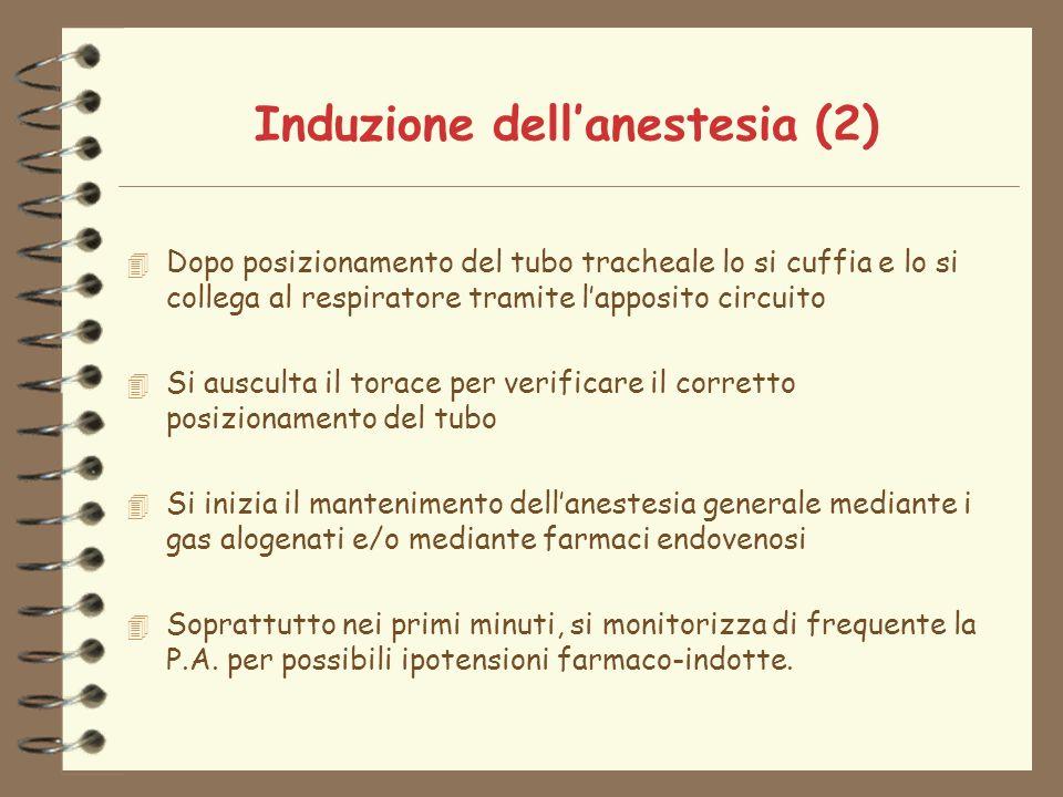Induzione dell'anestesia (2)