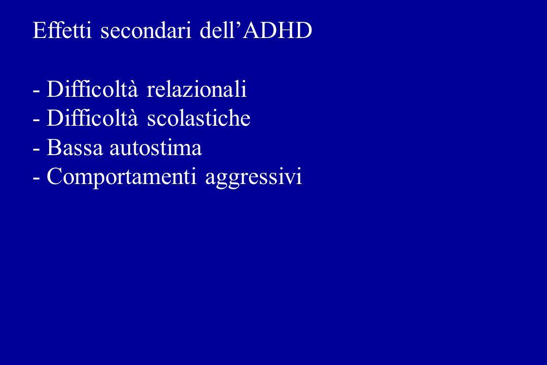 Effetti secondari dell'ADHD