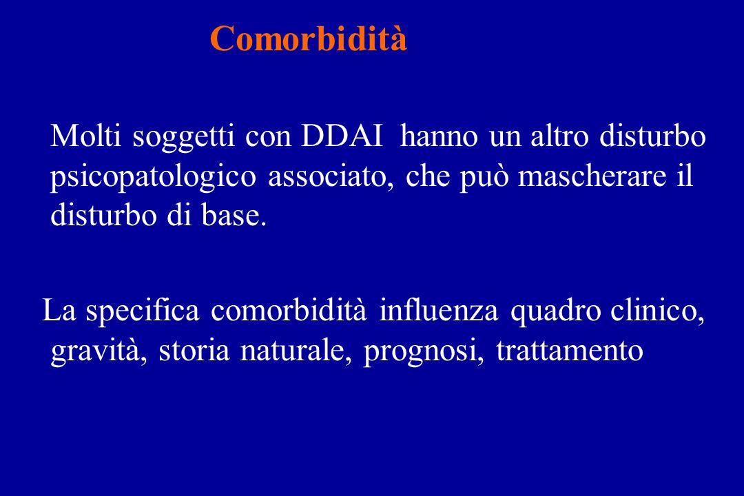 Comorbidità Molti soggetti con DDAI hanno un altro disturbo psicopatologico associato, che può mascherare il disturbo di base.