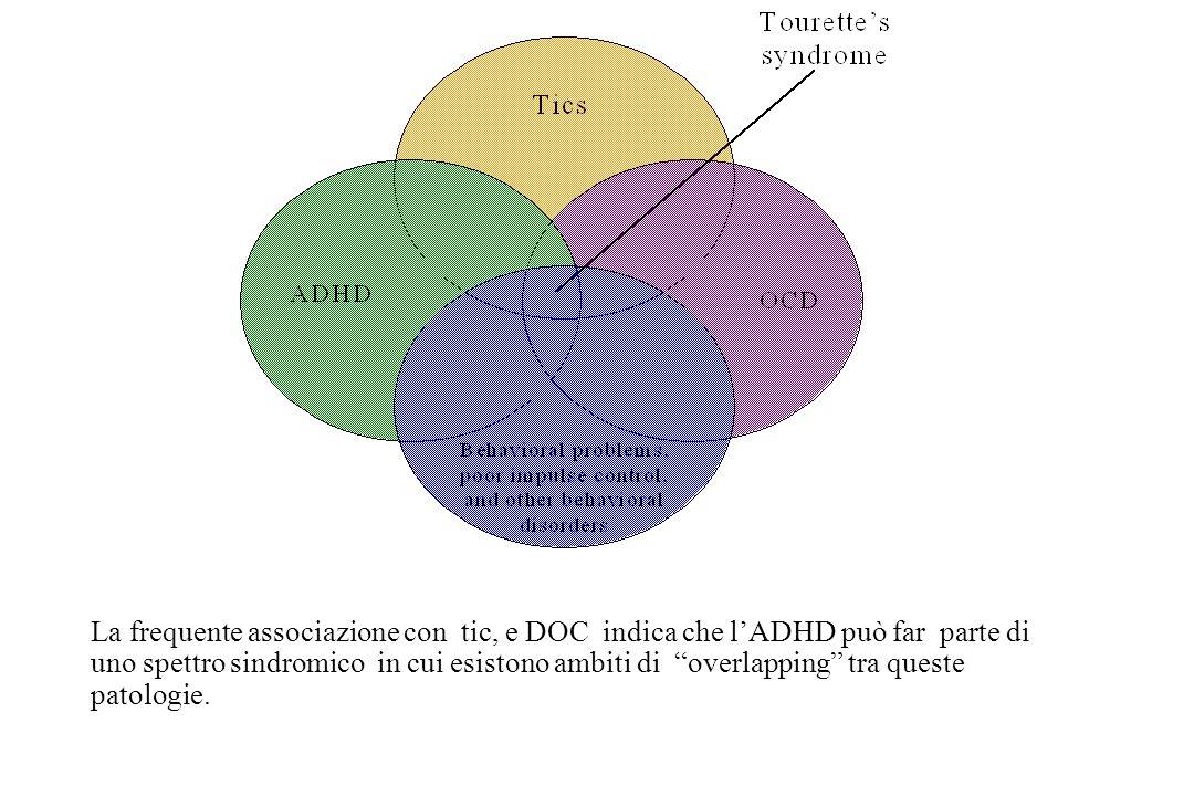 La frequente associazione con tic, e DOC indica che l'ADHD può far parte di uno spettro sindromico in cui esistono ambiti di overlapping tra queste patologie.