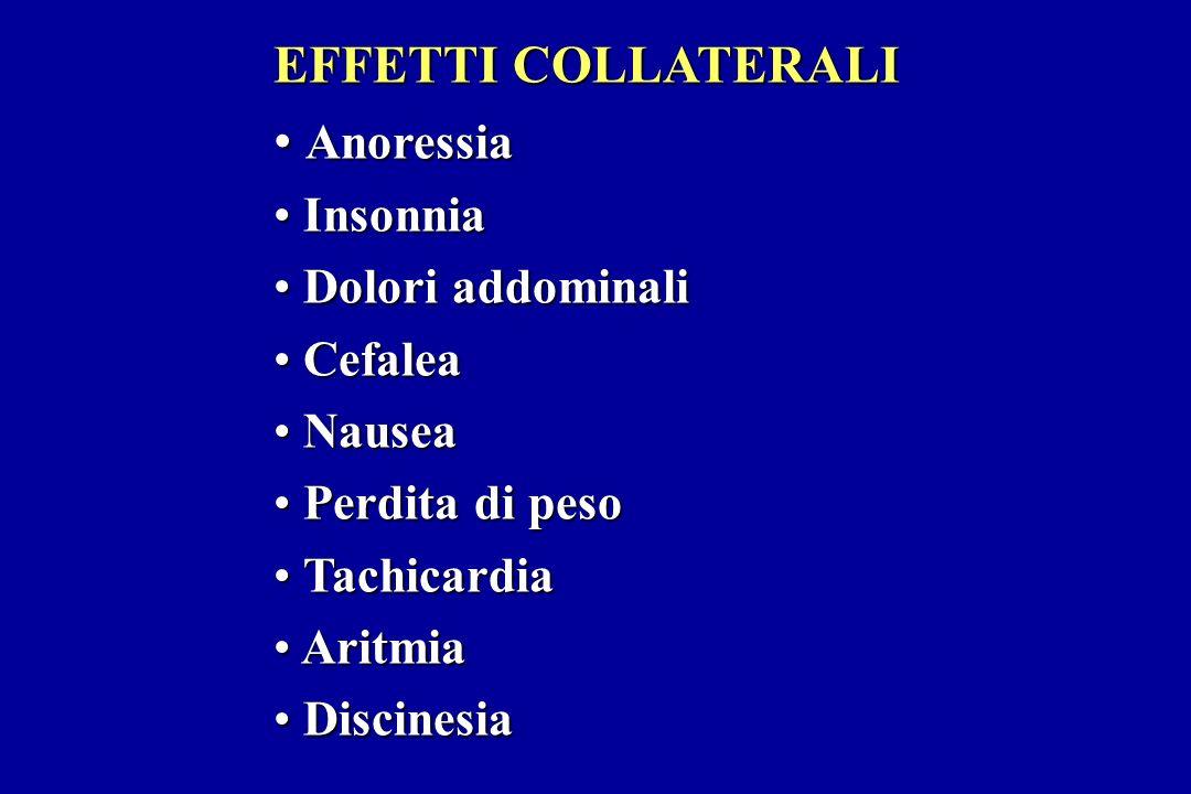 EFFETTI COLLATERALI Anoressia Insonnia Dolori addominali Cefalea