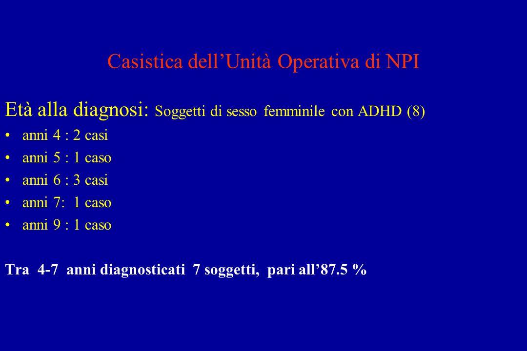 Casistica dell'Unità Operativa di NPI