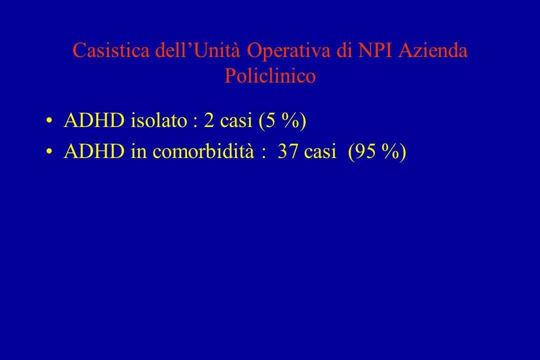 Casistica dell'Unità Operativa di NPI Azienda Policlinico