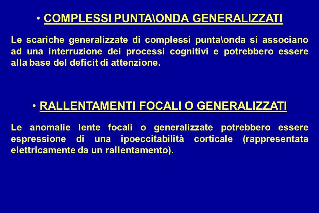COMPLESSI PUNTA\ONDA GENERALIZZATI