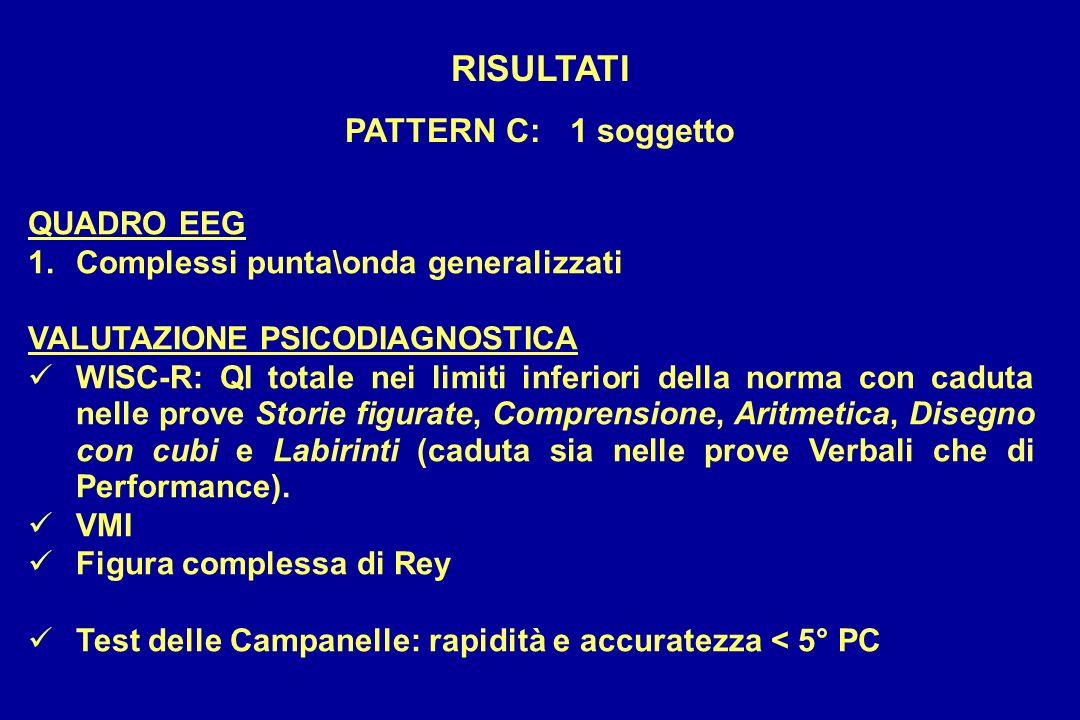 RISULTATI PATTERN C: 1 soggetto QUADRO EEG