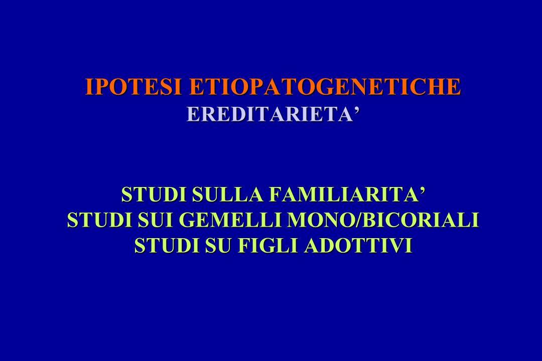 IPOTESI ETIOPATOGENETICHE EREDITARIETA' STUDI SULLA FAMILIARITA' STUDI SUI GEMELLI MONO/BICORIALI STUDI SU FIGLI ADOTTIVI
