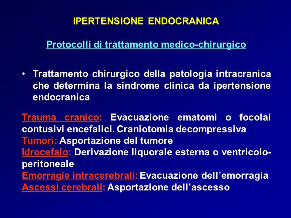 IPERTENSIONE ENDOCRANICA Protocolli di trattamento medico-chirurgico
