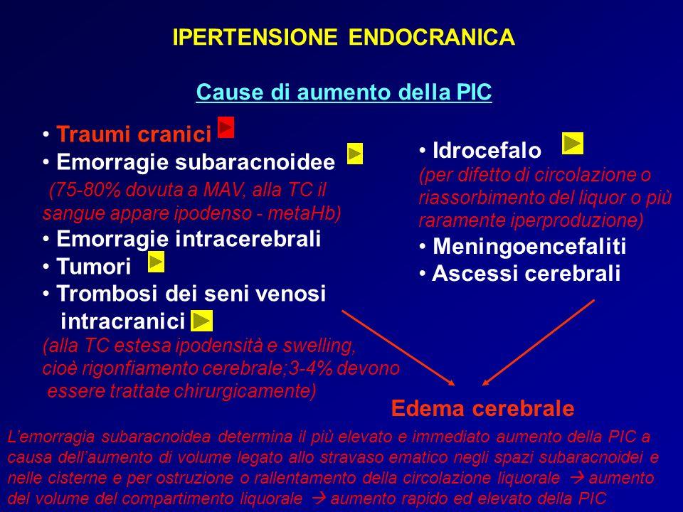 IPERTENSIONE ENDOCRANICA Cause di aumento della PIC