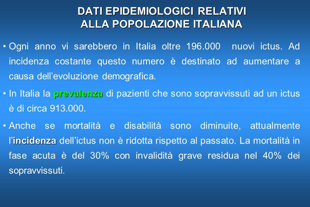 DATI EPIDEMIOLOGICI RELATIVI ALLA POPOLAZIONE ITALIANA