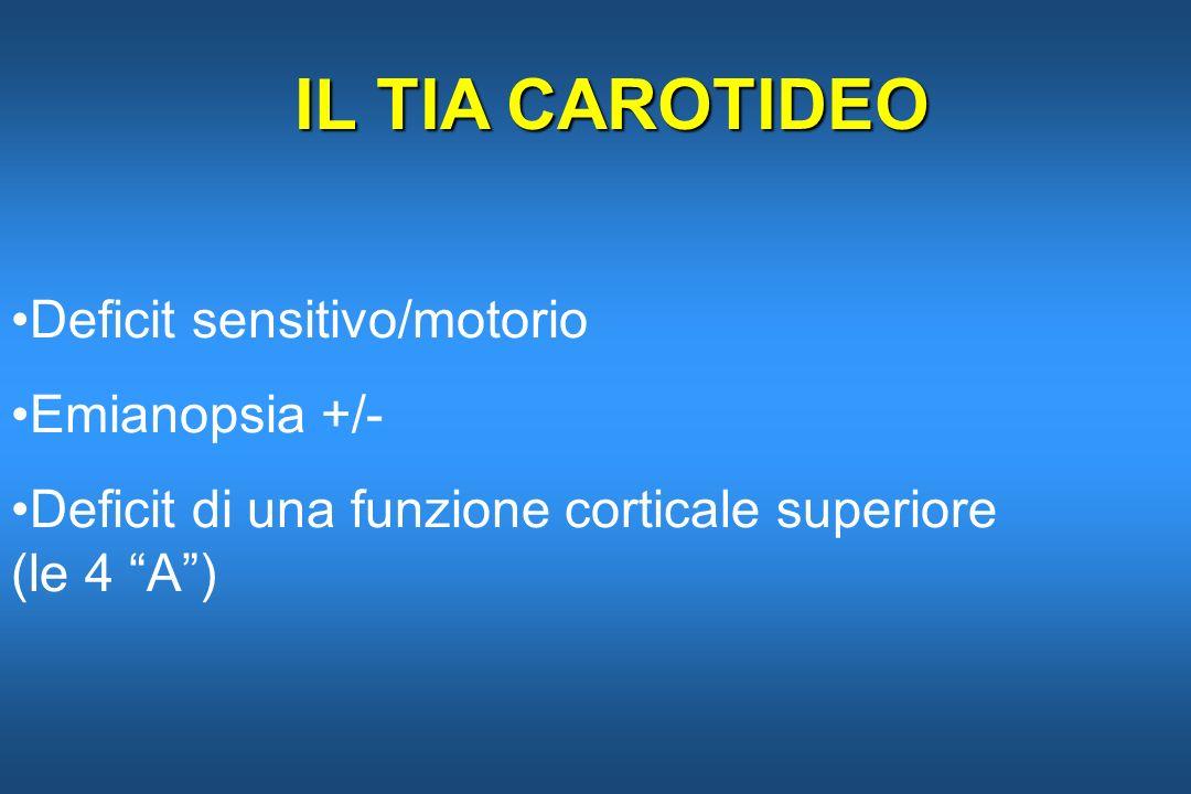 IL TIA CAROTIDEO Deficit sensitivo/motorio Emianopsia +/-