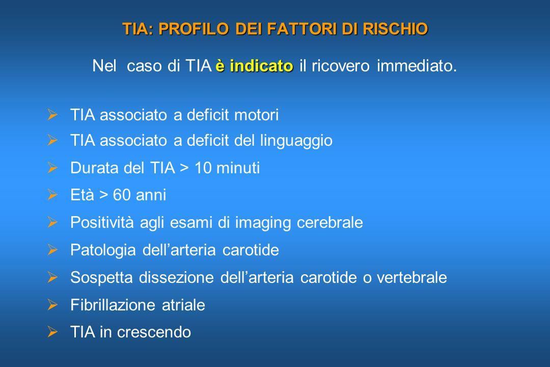 TIA: PROFILO DEI FATTORI DI RISCHIO