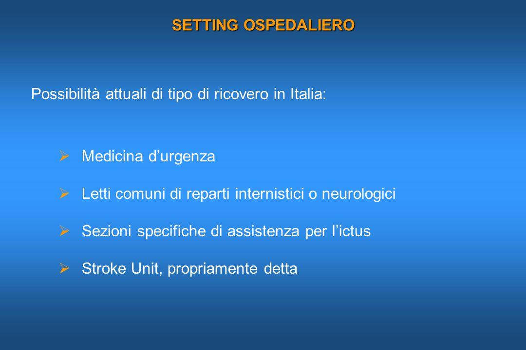 SETTING OSPEDALIERO Possibilità attuali di tipo di ricovero in Italia: Medicina d'urgenza. Letti comuni di reparti internistici o neurologici.