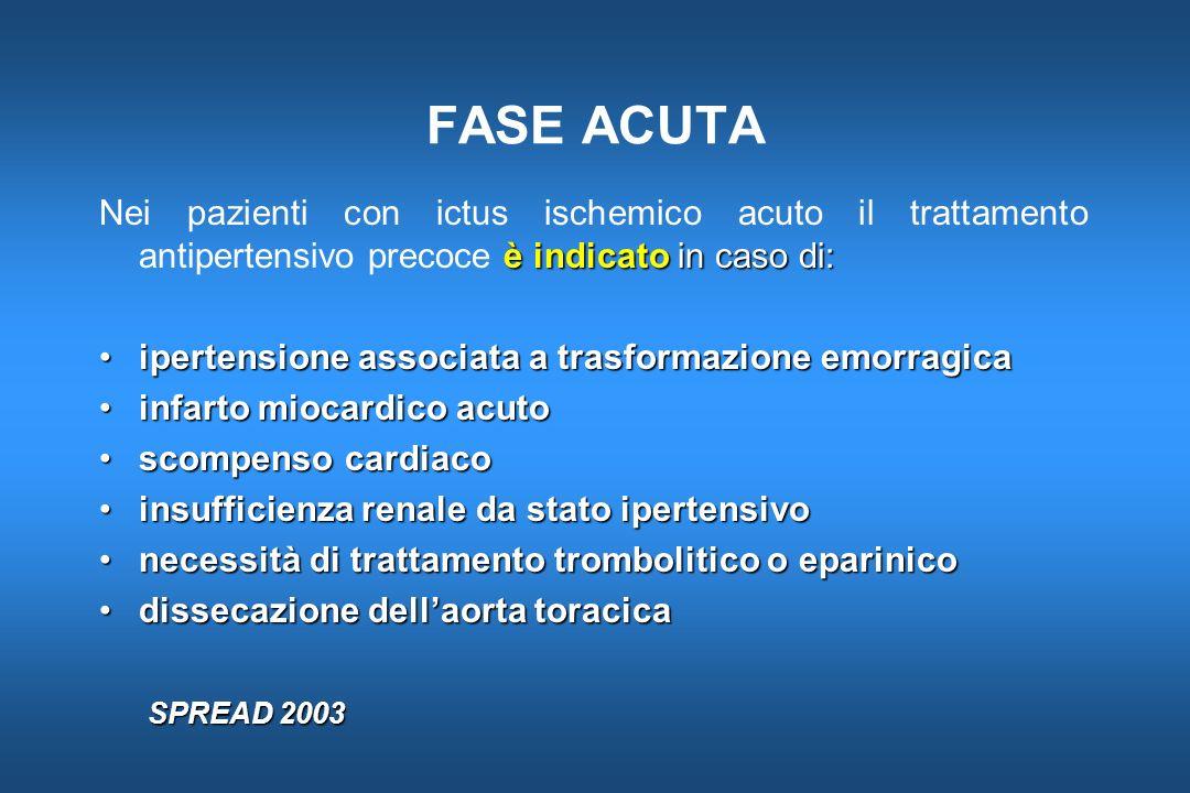 FASE ACUTA Nei pazienti con ictus ischemico acuto il trattamento antipertensivo precoce è indicato in caso di: