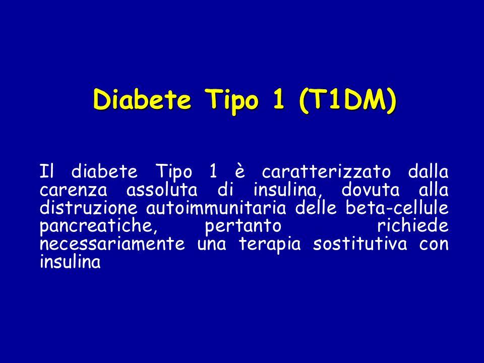 Diabete Tipo 1 (T1DM)