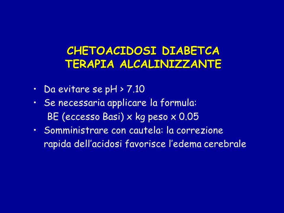 CHETOACIDOSI DIABETCA TERAPIA ALCALINIZZANTE