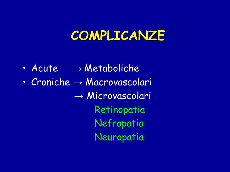 COMPLICANZE Acute → Metaboliche Croniche → Macrovascolari