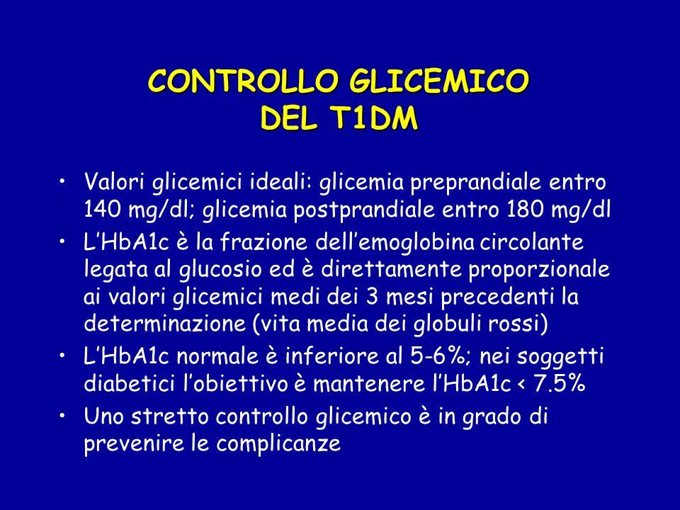 CONTROLLO GLICEMICO DEL T1DM