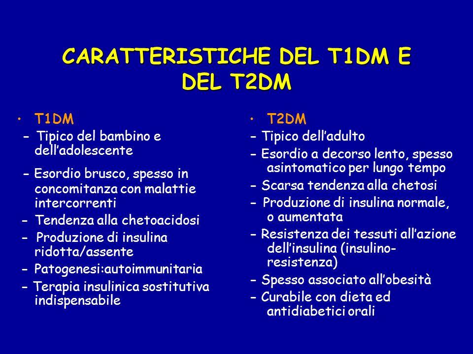CARATTERISTICHE DEL T1DM E DEL T2DM