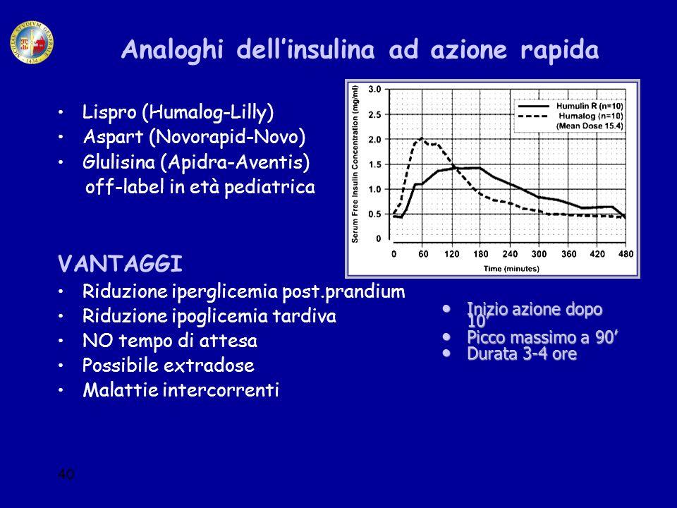 Analoghi dell'insulina ad azione rapida