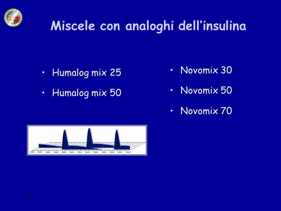Miscele con analoghi dell'insulina