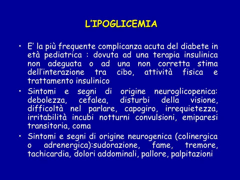L'IPOGLICEMIA