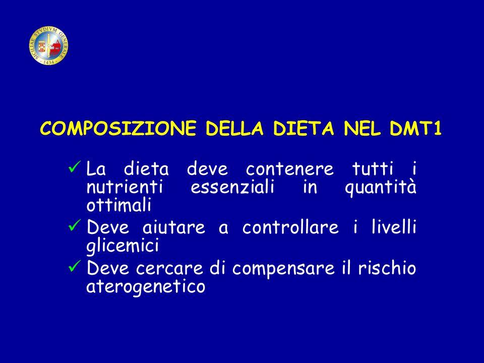 COMPOSIZIONE DELLA DIETA NEL DMT1
