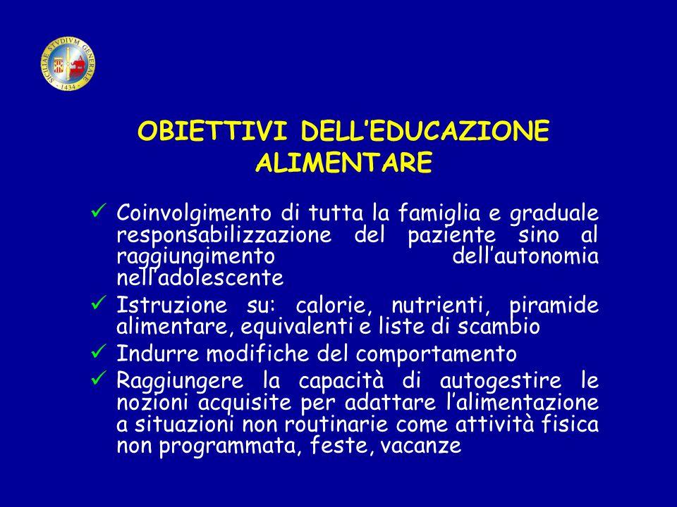 OBIETTIVI DELL'EDUCAZIONE ALIMENTARE
