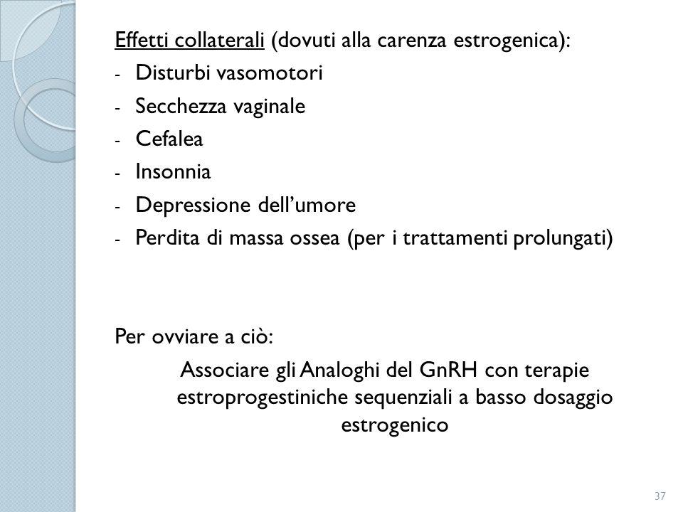Effetti collaterali (dovuti alla carenza estrogenica):