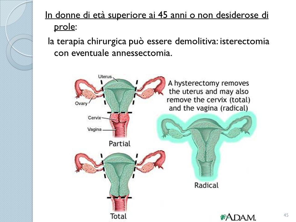 In donne di età superiore ai 45 anni o non desiderose di prole: la terapia chirurgica può essere demolitiva: isterectomia con eventuale annessectomia.