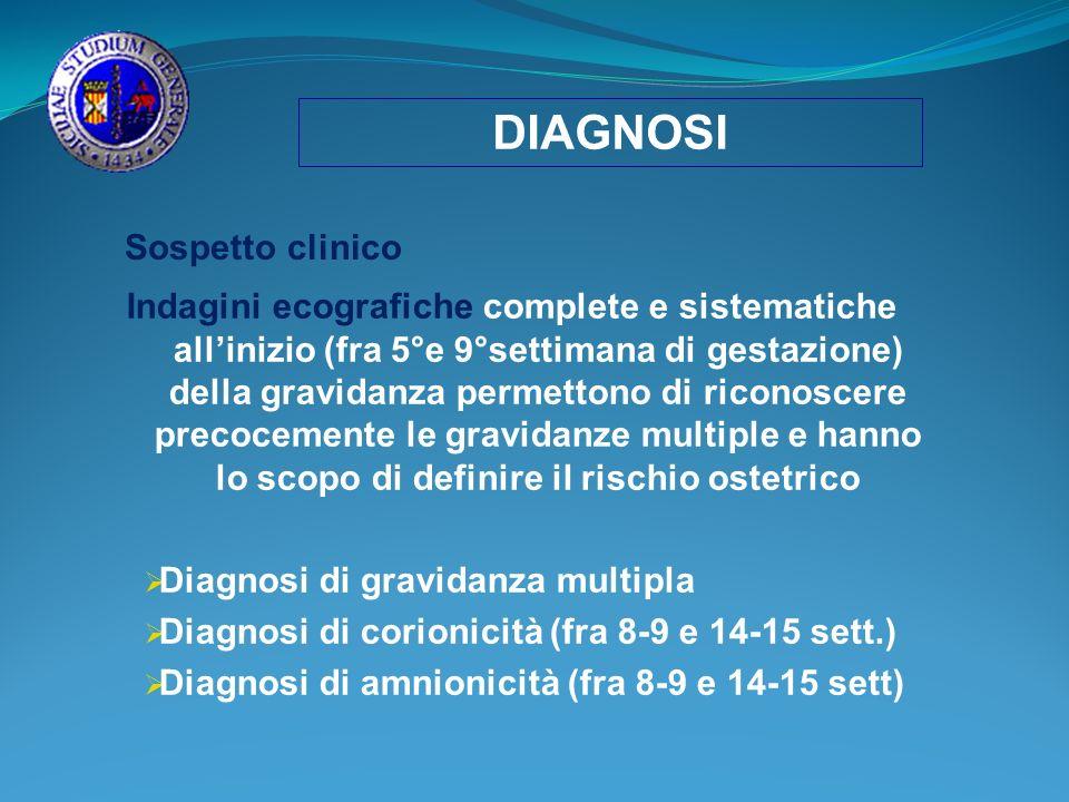 DIAGNOSI Sospetto clinico