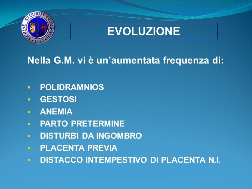 EVOLUZIONE Nella G.M. vi è un'aumentata frequenza di: POLIDRAMNIOS