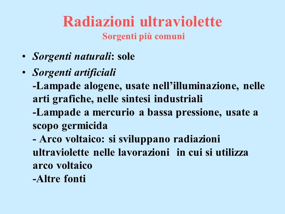Radiazioni ultraviolette Sorgenti più comuni