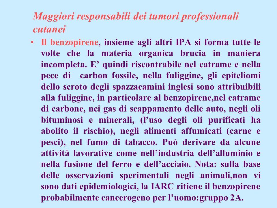 Maggiori responsabili dei tumori professionali cutanei