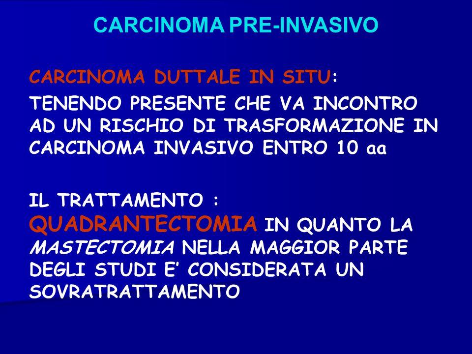 CARCINOMA PRE-INVASIVO