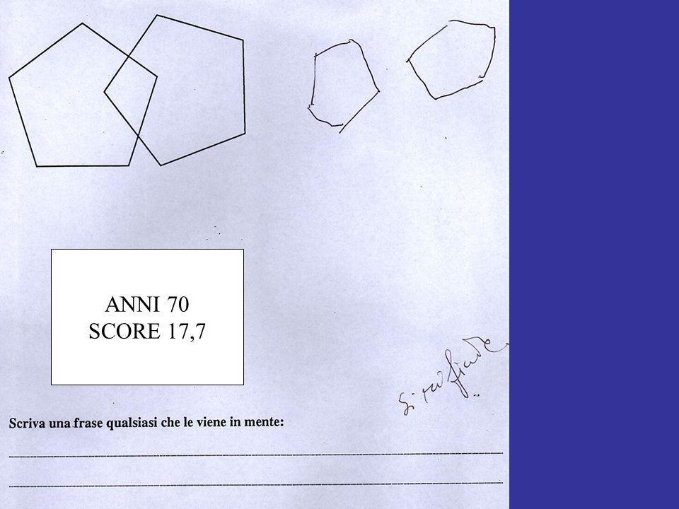 ANNI 70 SCORE 17,7