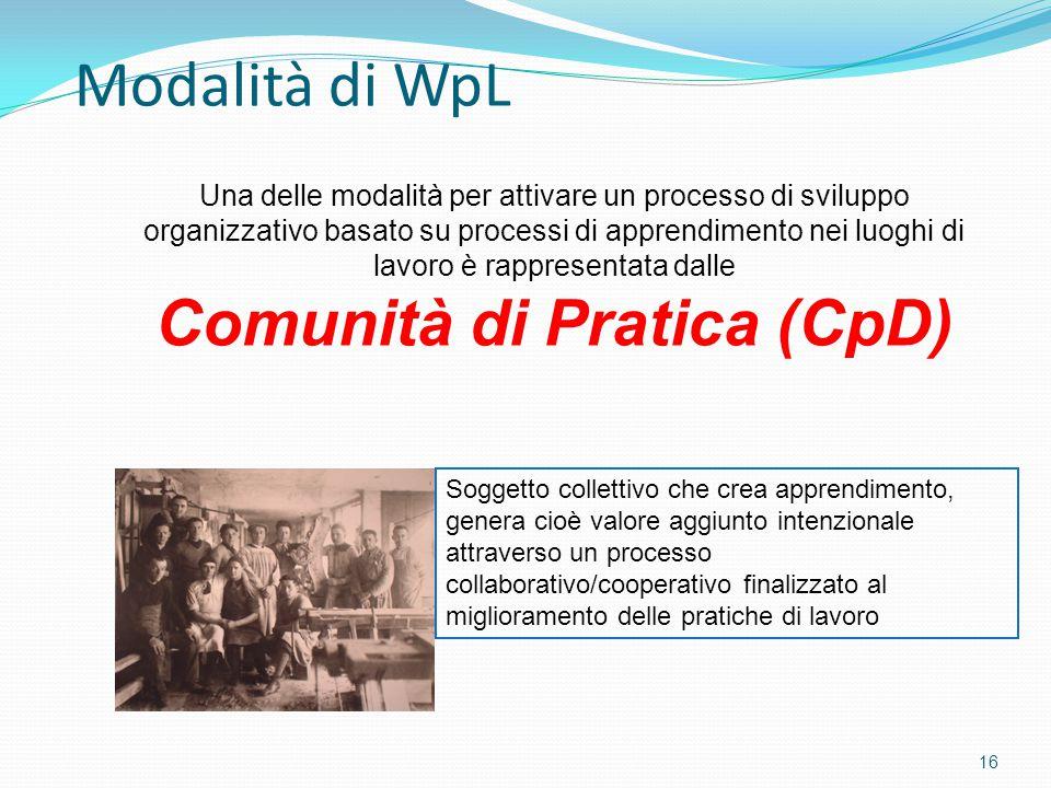Comunità di Pratica (CpD)