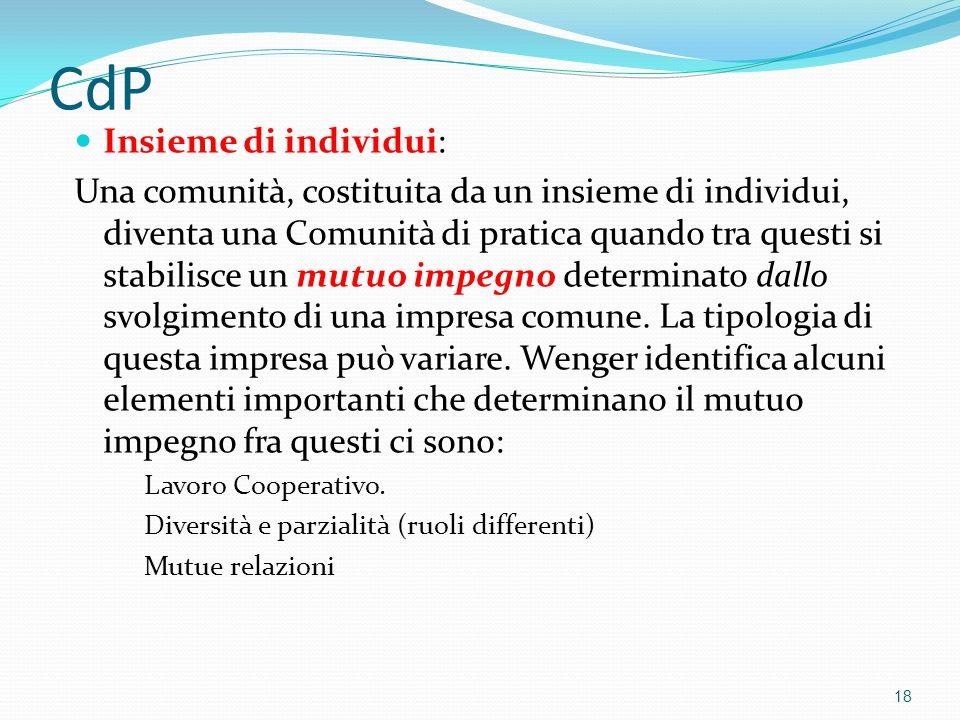CdP Insieme di individui: