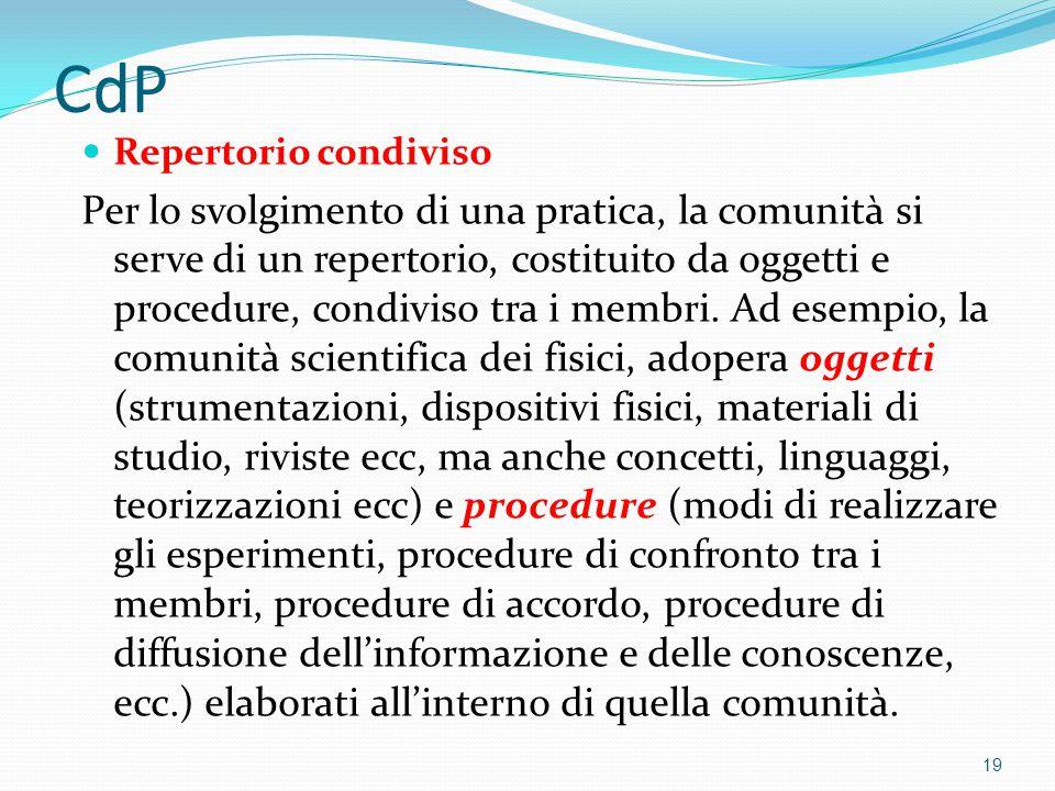 CdP Repertorio condiviso.